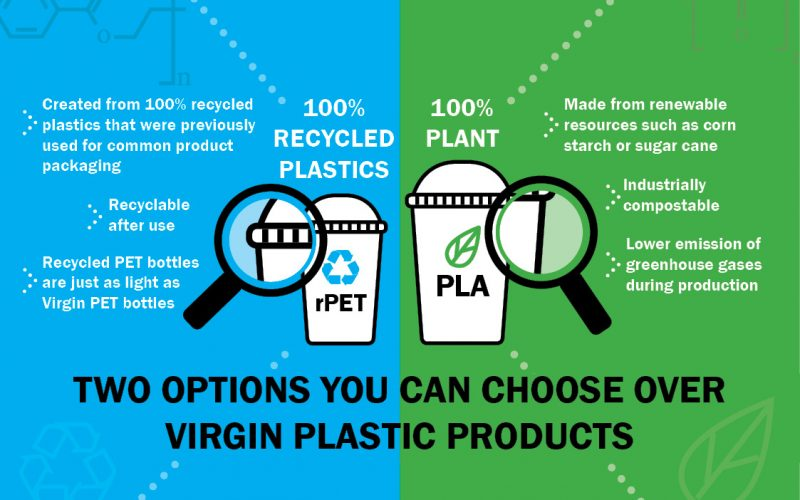 A Worldwide PLA Shortage – Can We Keep Our Catering Disposables Eco?