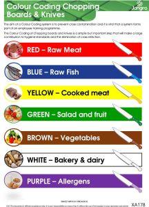 Jangro Colour Coded Chopping Boards & Knives A3 Wall Chart