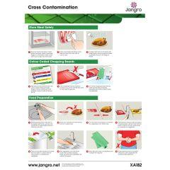 Jangro Cross Contamination A3 Wall Chart