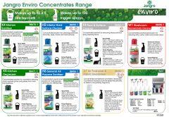 Jangro Enviro Concentrates A3 Wall Chart