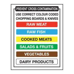 Preventing Cross Contamination Guidelines Notice