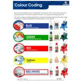 Jangro Colour Coding A4 Wall Chart