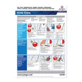 Jangro Floor Care A3 Wall Chart