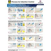 Jangro Virucidal Cleaner Infection Control A3 Chart