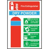 Dry Powder Fire Extinguisher Sign.