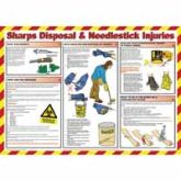 Sharps Disposal & Needle Injury Poster