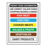 Preventing Cross Contamination - Colour Coding Guidelines Notice